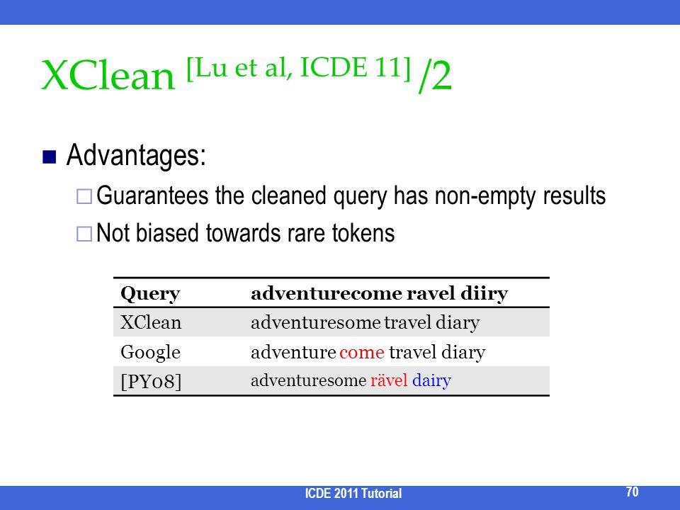 XClean [Lu et al, ICDE 11] /2 Advantages: